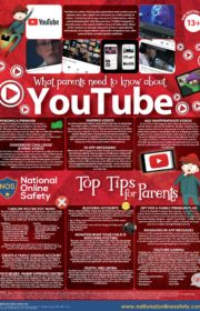YouTube-Parent-Guide-1118